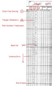 x-sheet Levels Column