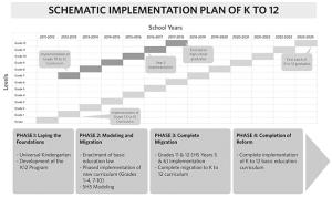 Schematic-Implementation-K12